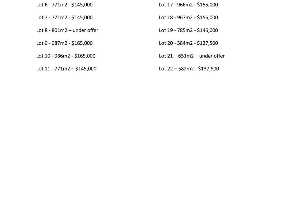 Floorplan of Homely residentialLand listing, Simkin Drive, Benalla VIC 3672