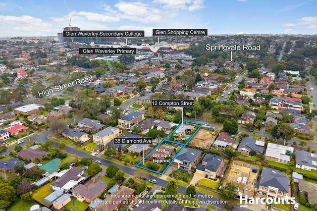 35 Diamond Avenue, Glen Waverley VIC 3150