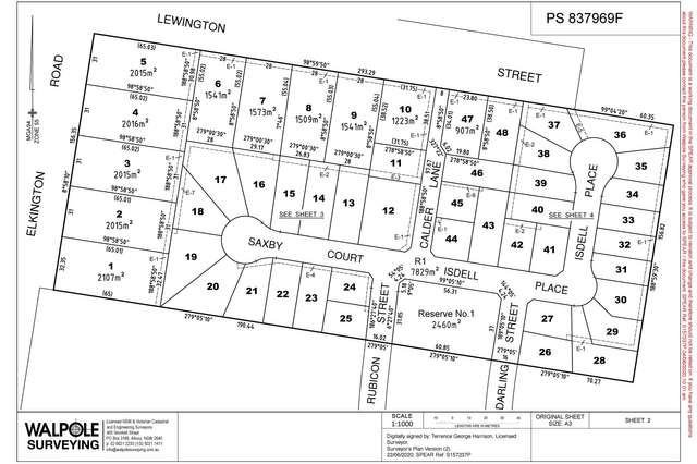 LOT 8 Lewington Street, Wodonga VIC 3690
