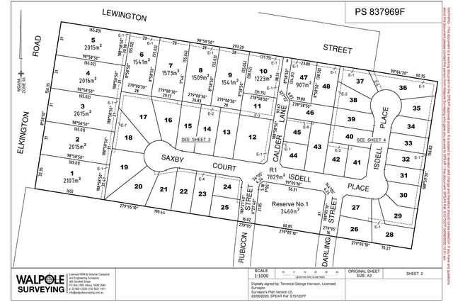 LOT 27 Isdell Place, Wodonga VIC 3690