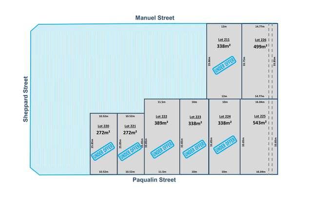 Lots 220 - 226 Paqualin /Manuel Streets, Hendon SA 5014